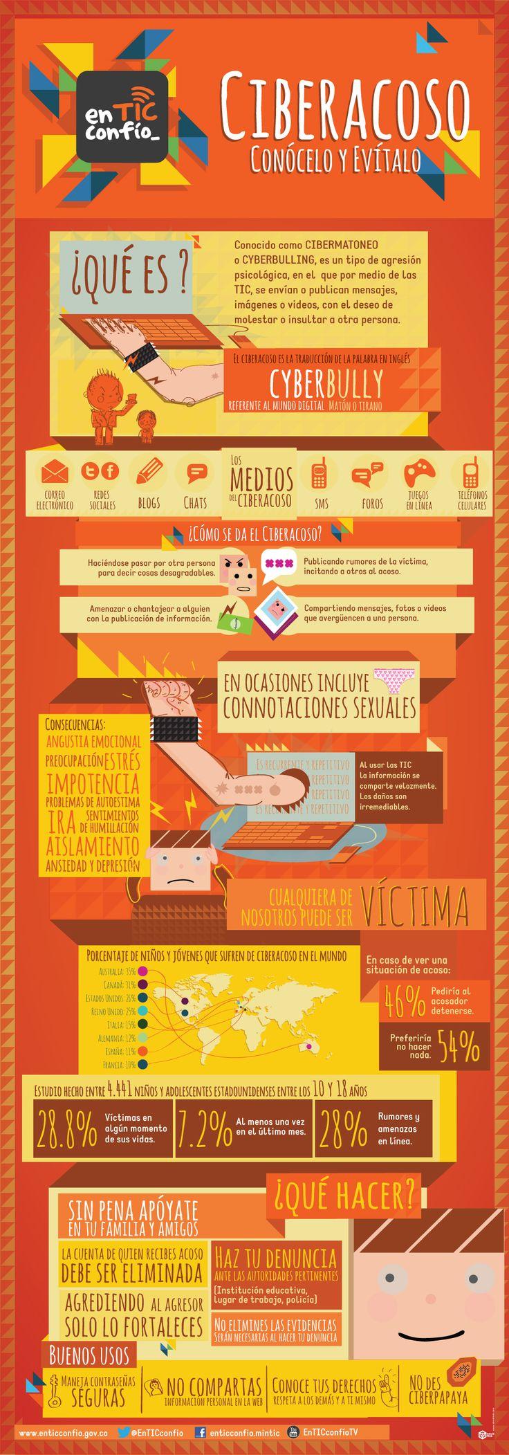 El 21% de los menores en Europa ha sufrido #ciberbullying en alguna ocasión. Infografía sobre cómo actuar ante un caso de #ciberacoso