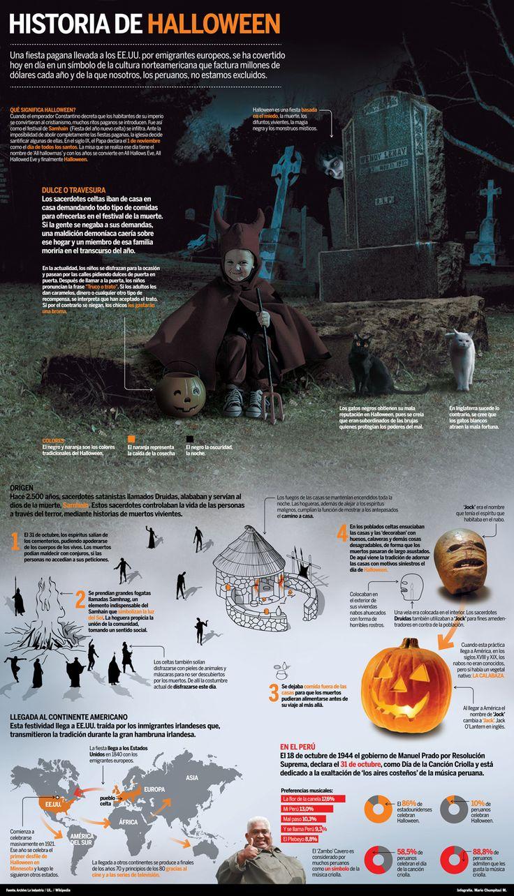 Historia de Halloween #infografia #Halloween