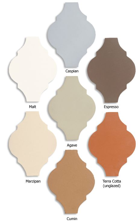 What Colors Go With Terracotta Floor Tiles Home Decor