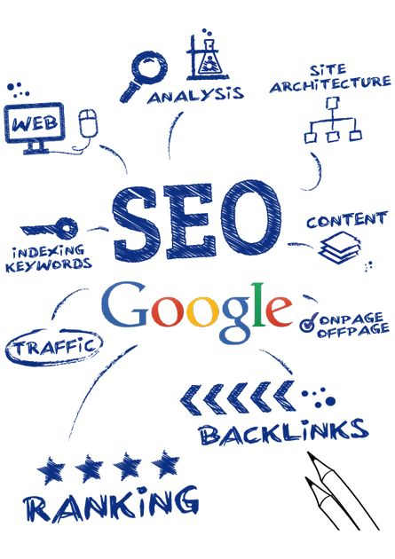 Try this site http://seosydneygurus.com.au for more information on SEO consultant Sydney. Search engines sometimes modify their selection yardsticks, or site owners themselves might need changes to their sites. This makes the recurring service of an SEO consultancy a necessity. Therefore, opt for the best SEO consultant Sydney. Follow us http://www.fyple.biz/company/seo-sydney-gurus-e7m2sv/