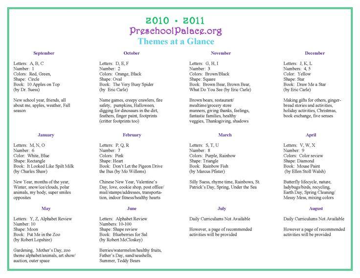 (2011-05) Preschool curriculum
