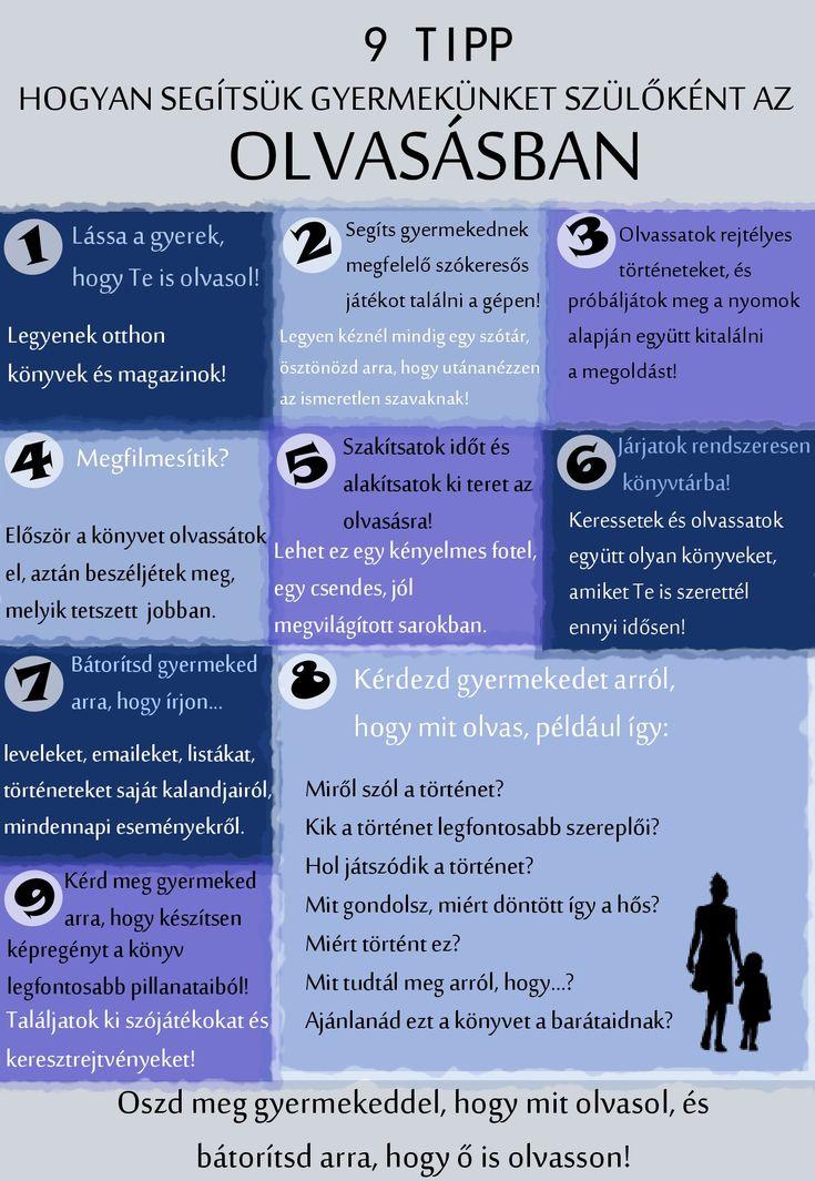 az olvasóvá nevelés néhány alapvető eleme
