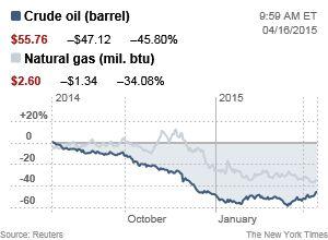 Royal Dutch Shell to Buy BG Group for Nearly $70 Billion - NYTimes.com