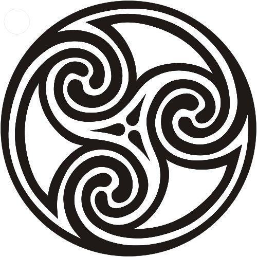 Kalevala Symbols