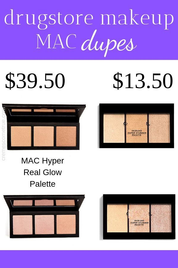 MAC Highlighter Dupes for Hyper Real Glow Palettes