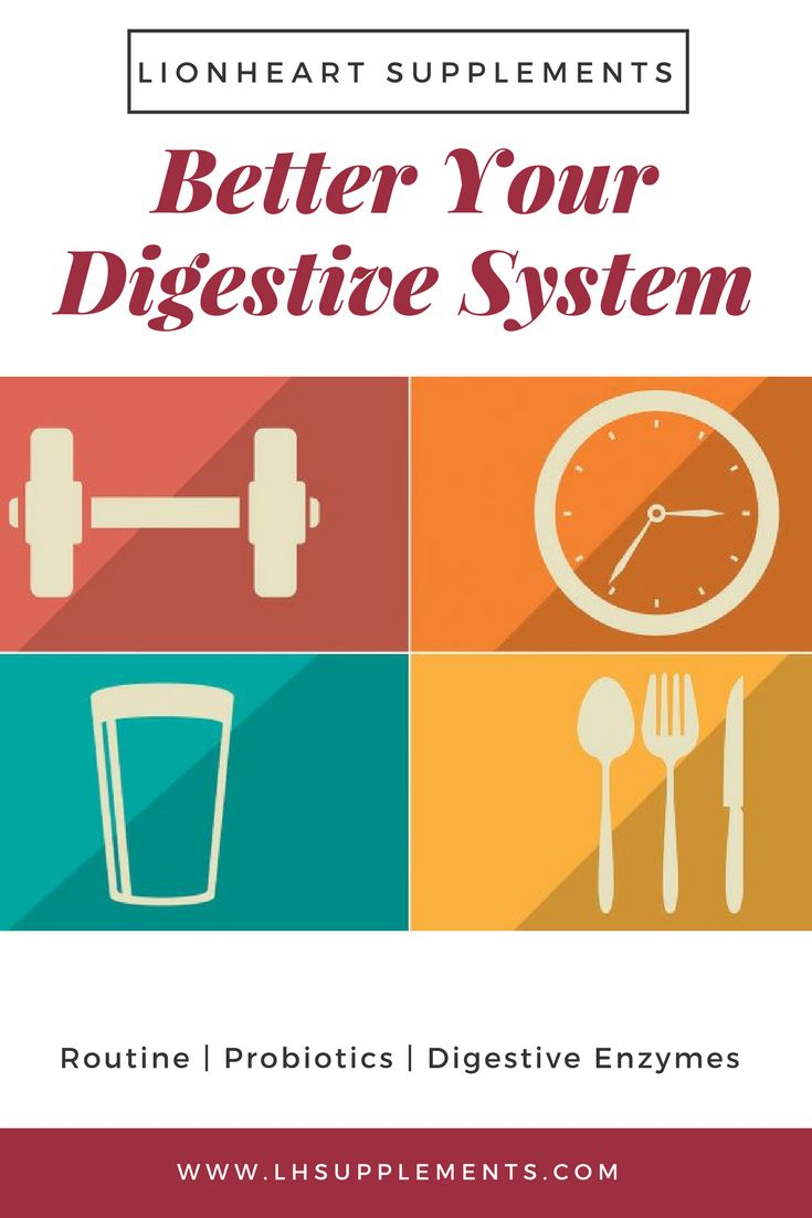 Better Your Digestive System - Improve Digestive Health - treat constipation bloating and ibs