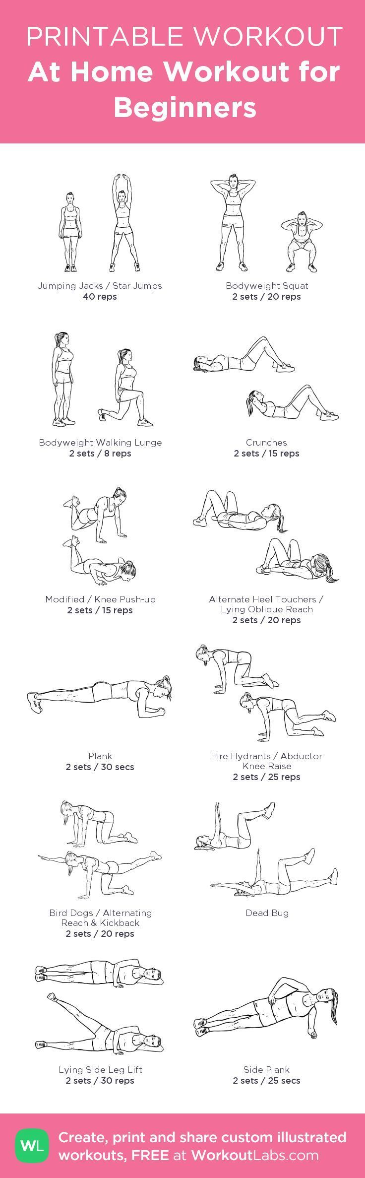 At Home Workout for Beginners: my visual workout created at http://WorkoutLabs.com • Click through to customize and download as a FREE PDF! #customworkout