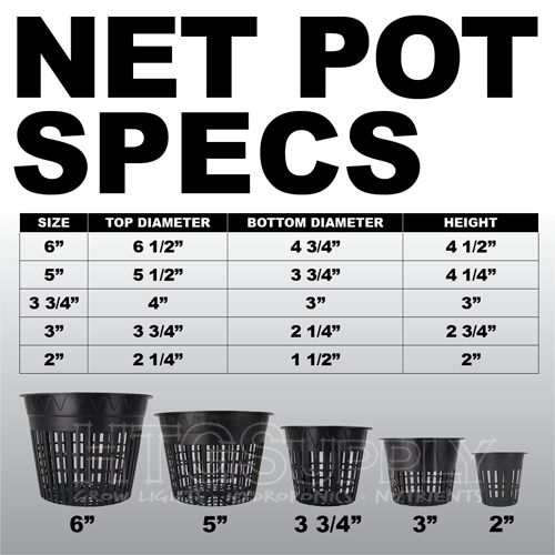 Net pot measurements in inches