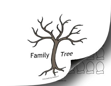 free printable family tree diagrams