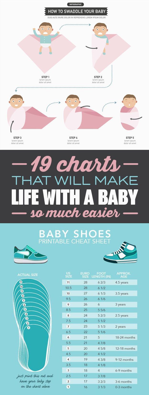 19 Charts That Will Make Life With A Baby So Much Easier