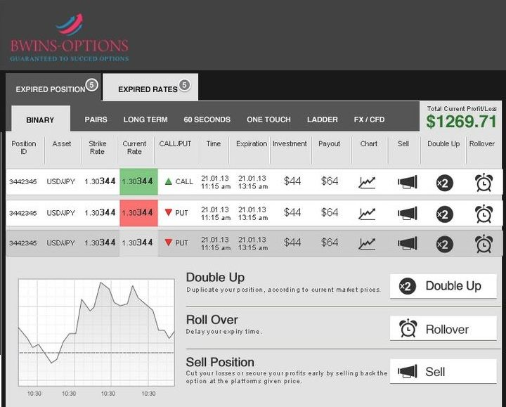 How to Trade Binary Option? Bwins Options is the excellent binary option trading online site or platform for dummies or beginners. It is easy to use tool for trading. You can find the trading reviews & scams from our sites.