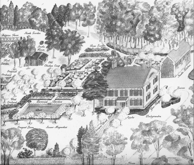 MARTHA MOMENTS: Remembering: Martha Stewart's Gardening, This is the layout of Turkey Hill.