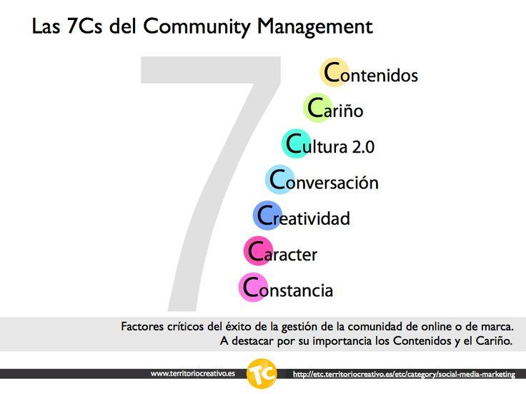 Las 7cs del #CommunityManager ¿Las conoce y aplica tu empresa? (Fuente Territoriocreativo.es)
