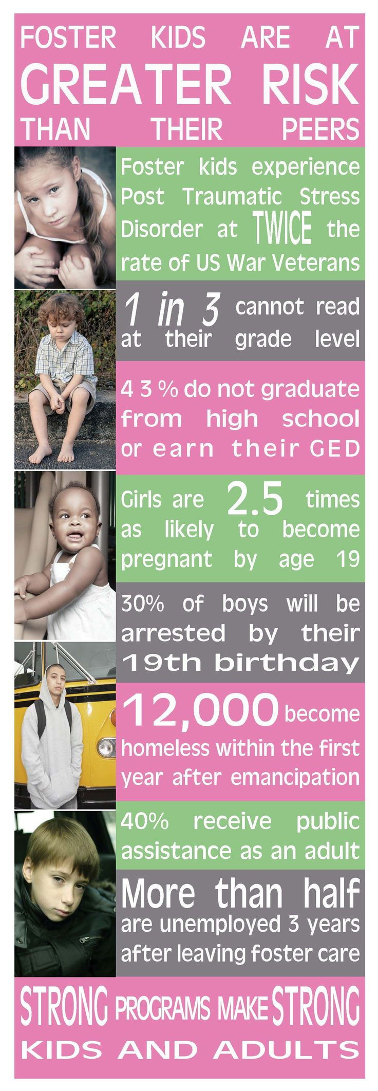 Risks of Foster Care - I can't let this continue! Every child I touch, that child's future can be brighter.