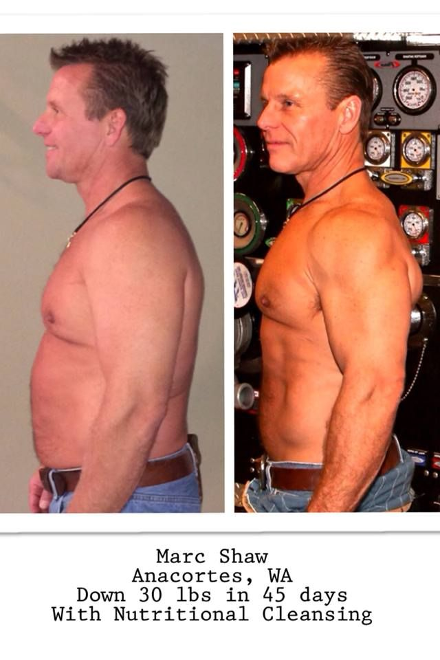 Before citalopram weight loss or gain with prozac quick absorption proteins