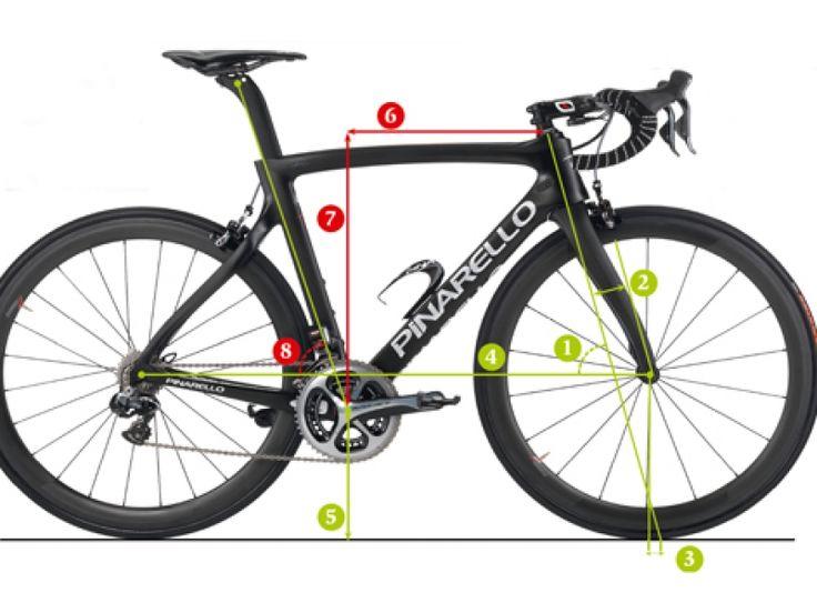 Cómo interpretar la geometría de tu bici