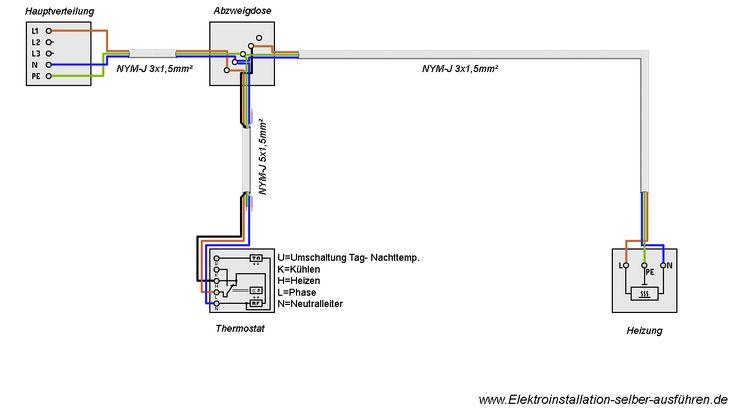 Schaltplan eines Thermostats für eine Direktheizung