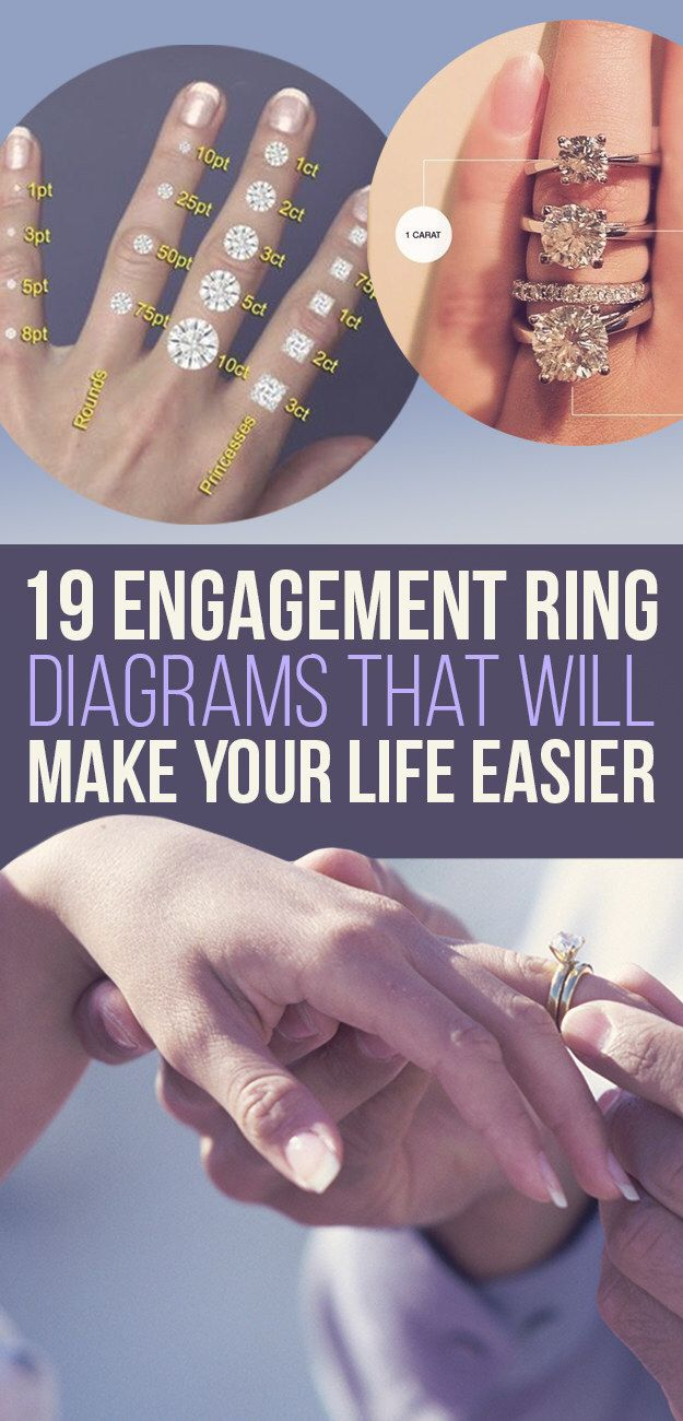 best special day images on pinterest engagements weddings and