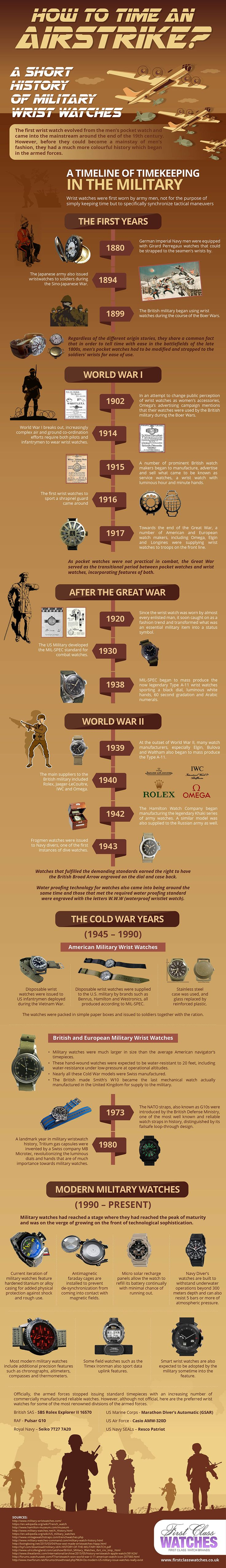 https://www.firstclasswatches.co.uk/blog/infographics/how-to-time-an-airstike/ Wrist watches owe much of their popularity from usage in conflicts by armed forces throughout the world. We follow this trend from the 19th century right up to the present day in our military watches infographic.
