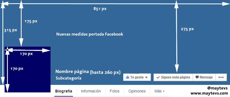 Medidas portada nueva pagina Facebook, por @Mayte Vañó