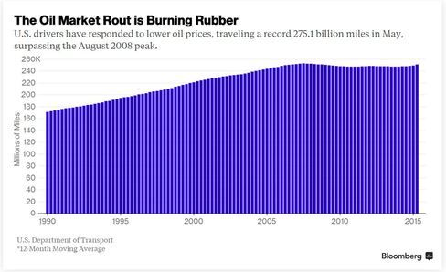 Here's One Big Winner From the Collapse in Oil Prices: Tire Manufacturers - Bloomberg Business
