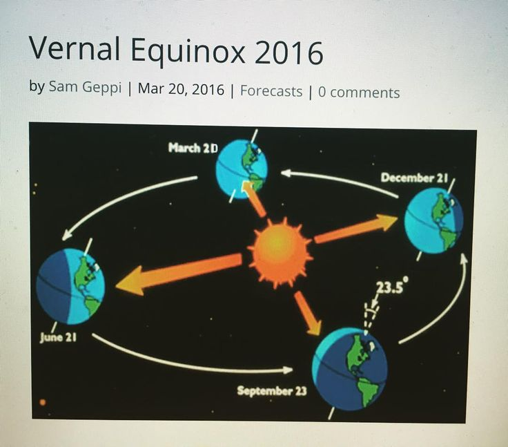 Vernal Equinox - The Vernal Equinox is the day when the Sun crosses the celestial equator moving north. Equinox means equal night and shows the day when Sunlight is evenly distributed all over the earth. Essentially if you could make the round globe flat the equinoxes are the days when that flat surface is most perpendicular / flat toward the Sun. #vernalequinox #equinox #vedicastrology  #yoga #consciousness