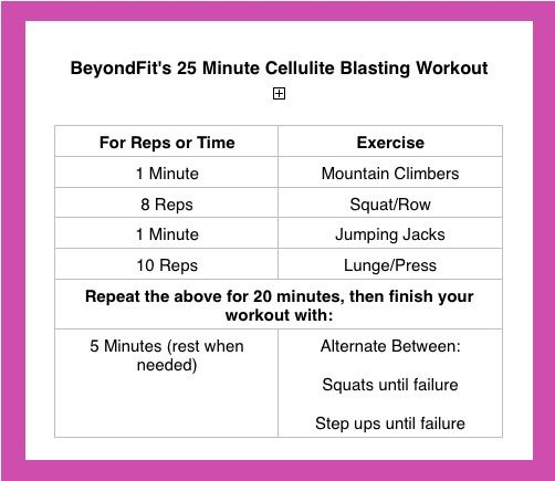 How to Get Rid of Cellulite: 4 Training Tips