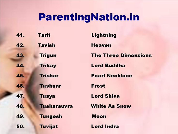 You May Also Visit It At ParentingNationin For More List Of Names As Baby Boys