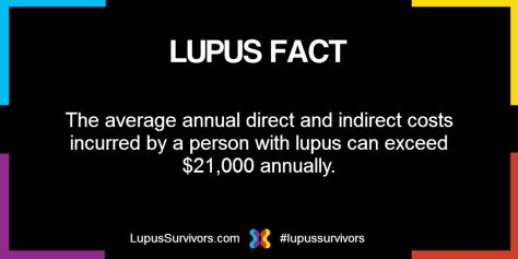 Lupus Fact - The average annual direct and indirect costs incurred by a person with lupus can exceed $21,000 annually