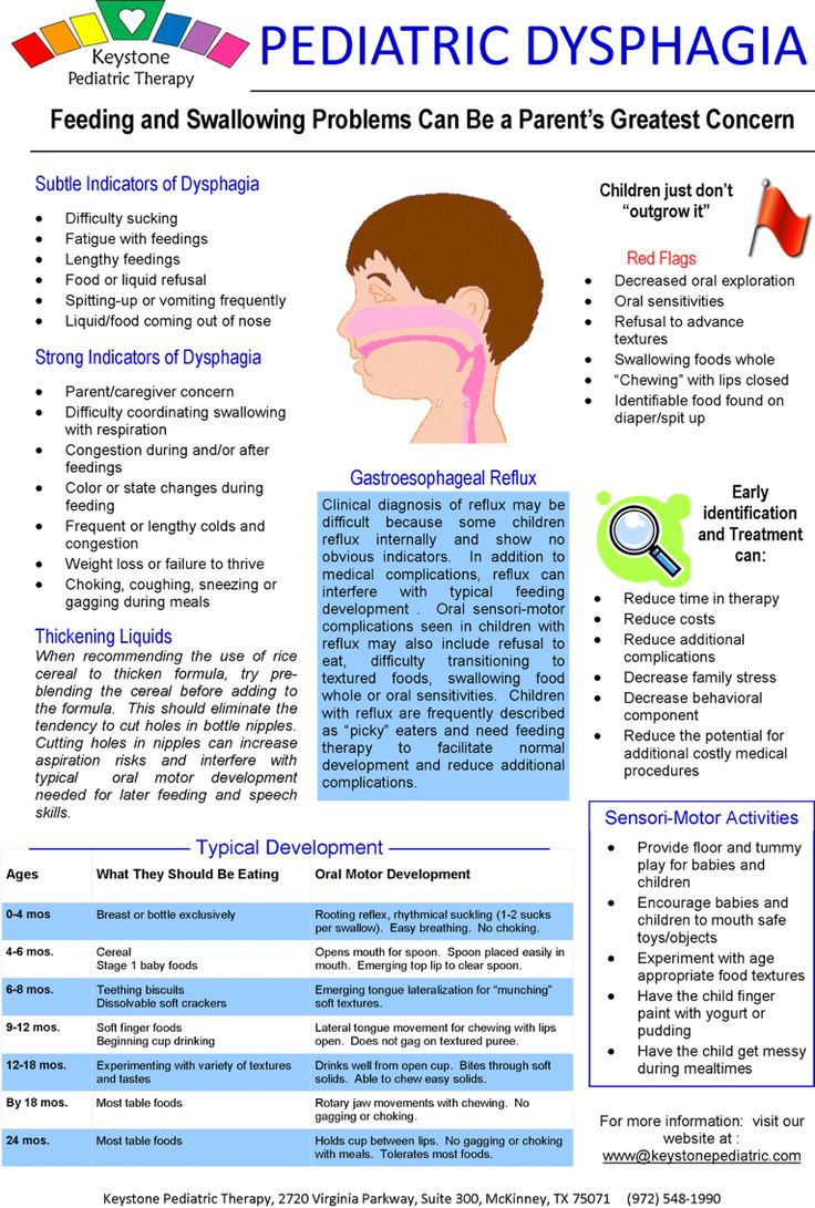 39 best assessment outcomes images on pinterest for Oral motor speech therapy