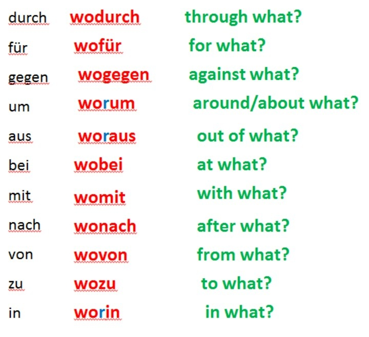 how to say in germany in german