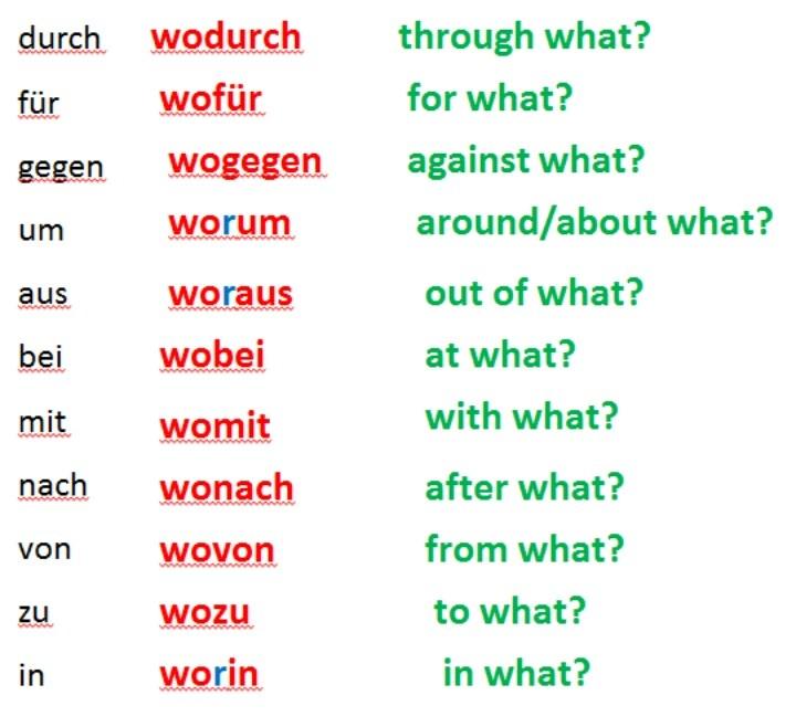 Wo- compounds | German - Deutsch