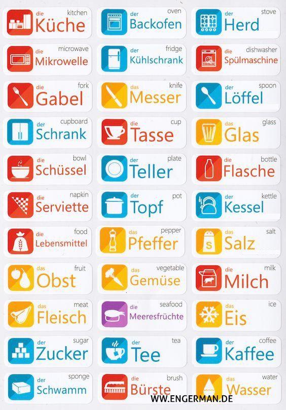 practice makes perfect german sentence builder pdf
