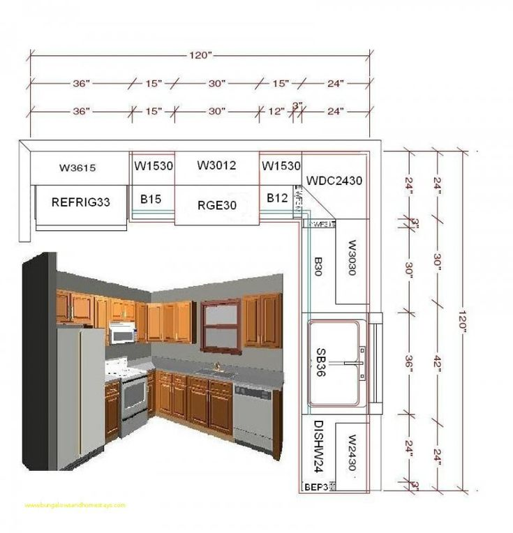Standard Kitchen Dimensions And Layout   Engineering ...