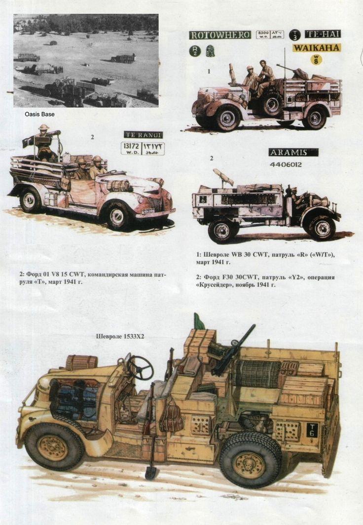 Long Range Desert Patrol WW2 UK AFV/Transport