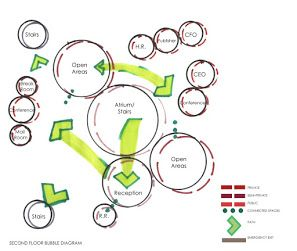 linear building space planning bubble diagrams - Google 검색