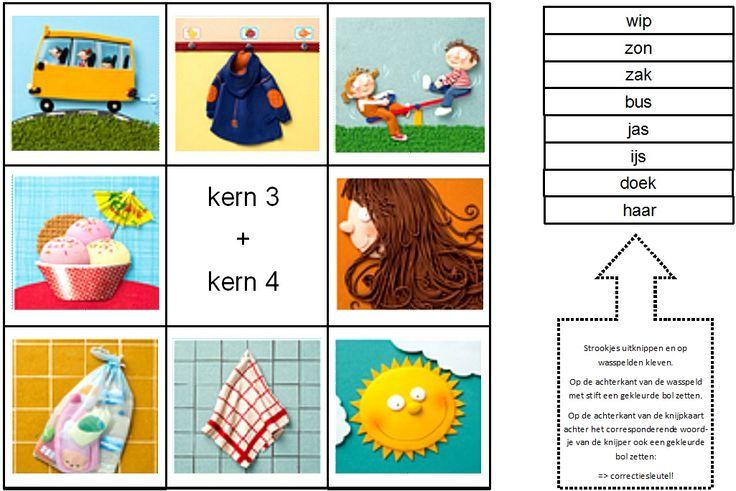 Knijpkaarten structureerwoorden Kim-versie Kern 3 + Kern 4