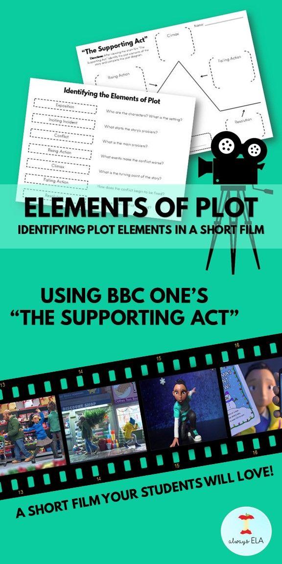 Elements Of Plot Identifying Plot Elements In A Short Film