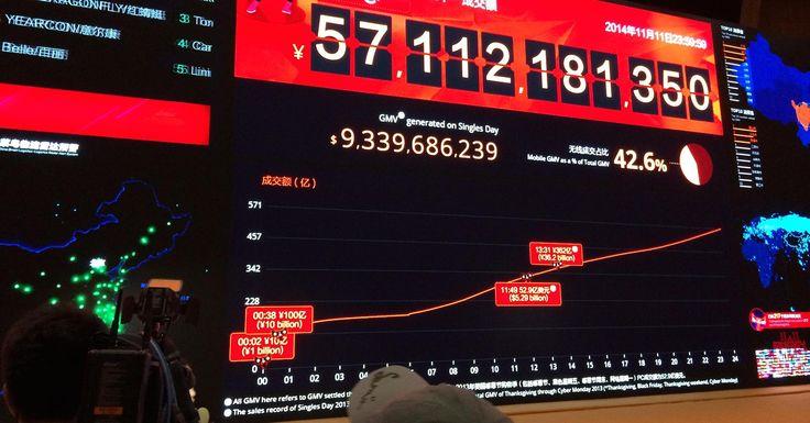 Alibaba Singles' Day sales hit $9.34B