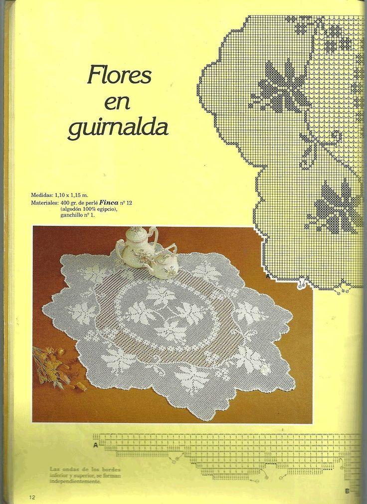 Nappe guirlandes de fleurs crochet