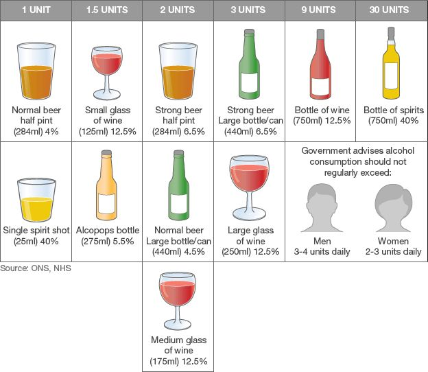 25 Best Ideas About Unit Of Alcohol On Pinterest Crafts