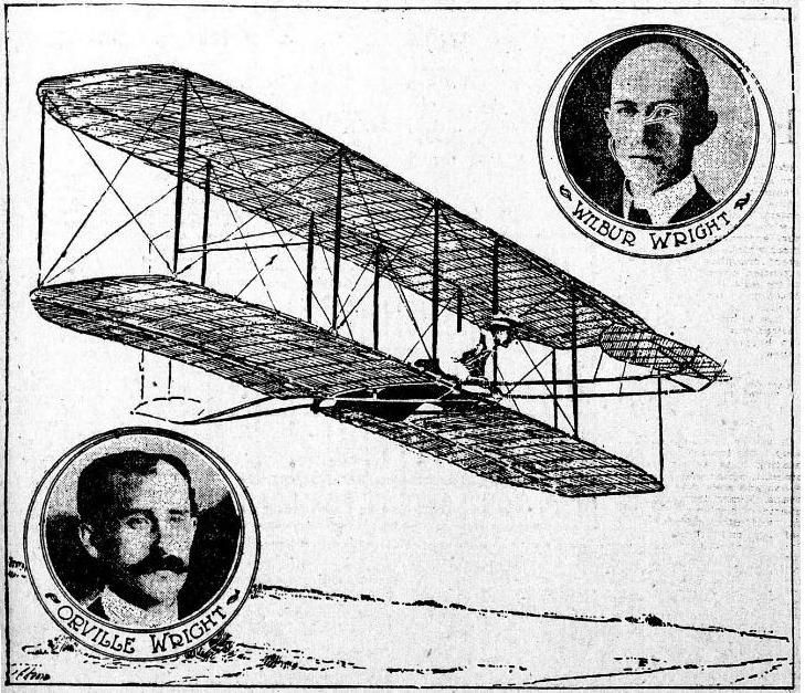 Wilbur Wright Coloring Page The Wright Brothers American