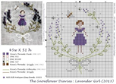 The Snowflower Diaries: Lavender Girl (2013) - cross stitch pattern - FREEBIE