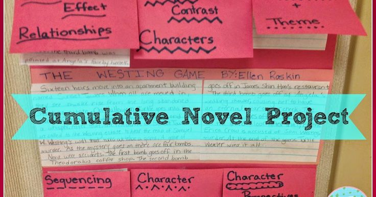 I love, love, love finishing up a novel with a project that incorporates as many reading skills as possible. We just finished reading The W...