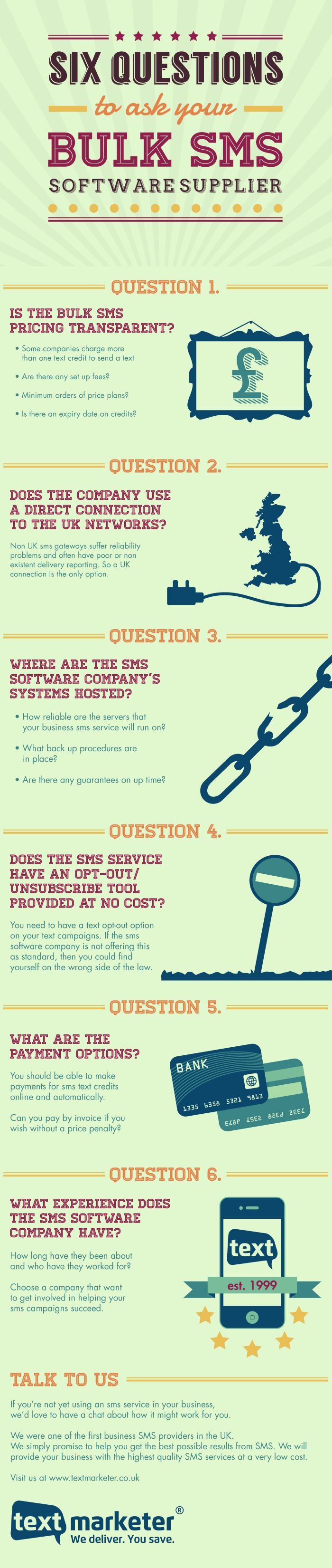 Six Questions To Ask Your Bulk SMS Software Supplier [INFOGRAPHIC] #SMS#software