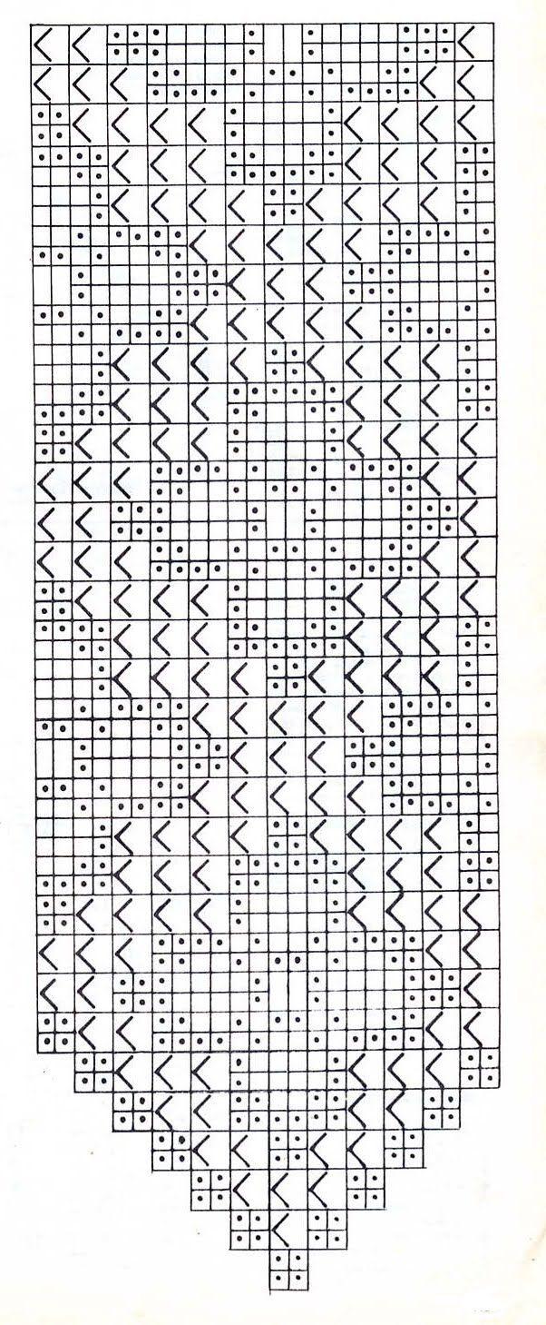 Gardine häkeln - crochet curtain                                                                                                                                                      More