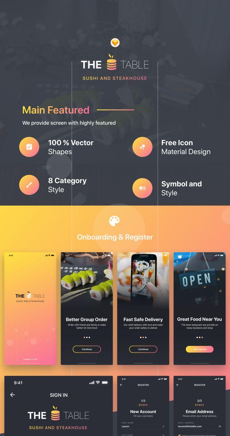 Pin on Restaurant App