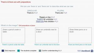 There is and there are | EFL – ESL activities, games and resources