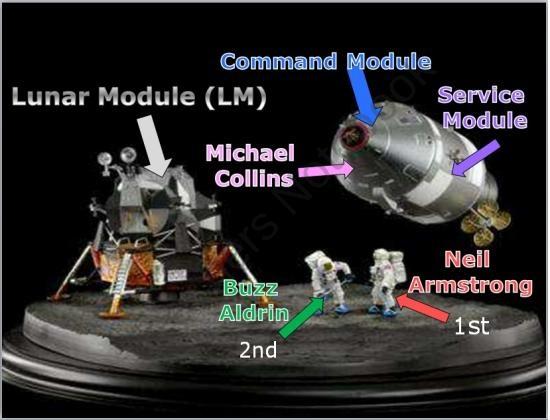 space race nasa companies - photo #36