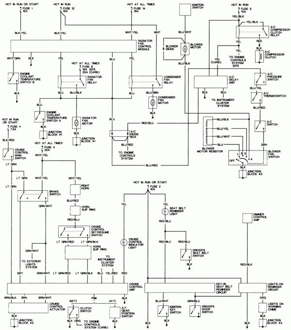 12+ 99 Honda Civic Engine Wiring Diagram - Engine Diagram - Wiringg.net |  Honda accord, Honda, Repair guide | 99 Honda Civic Wiring Diagram |  | Pinterest